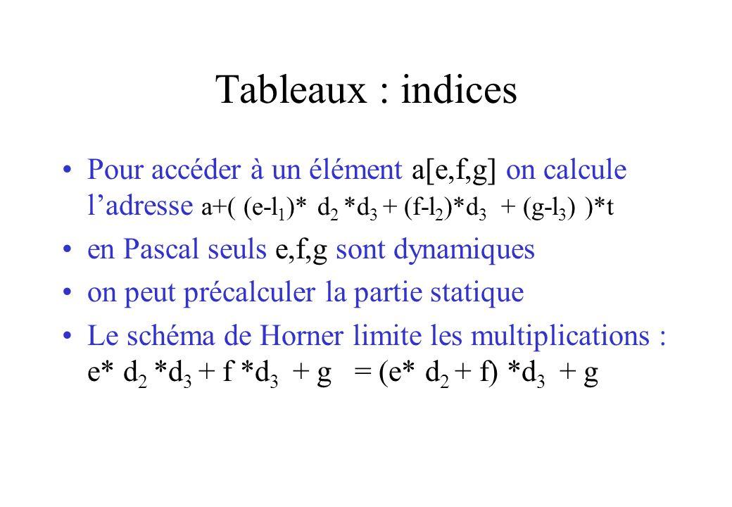 Tableaux : indices Pour accéder à un élément a[e,f,g] on calcule l'adresse a+( (e-l1)* d2 *d3 + (f-l2)*d3 + (g-l3) )*t.